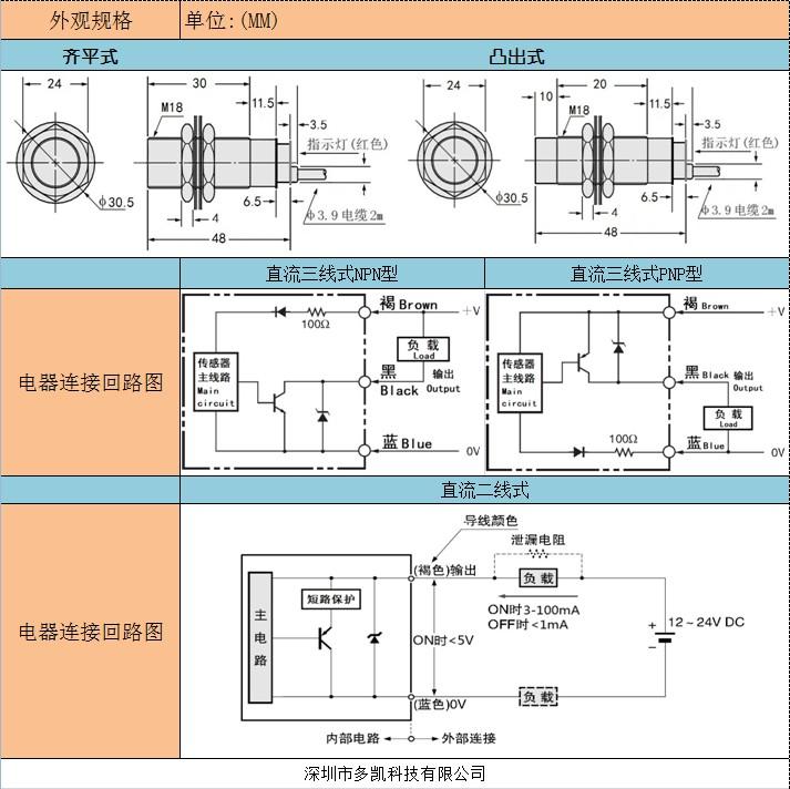 m18 电感式接近开关传感器