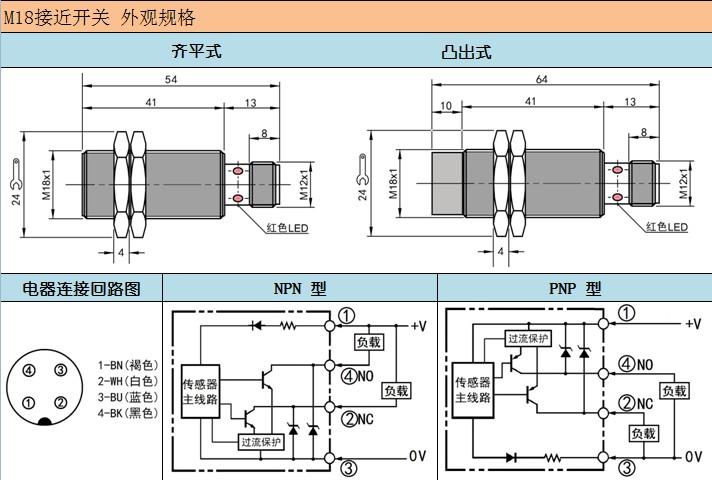 各规格优质传感器:电感式接近开关(接近传感器)